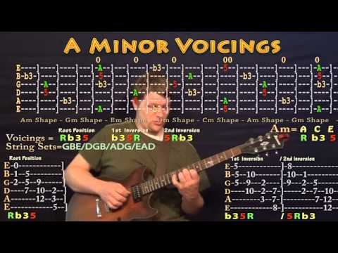 A Minor 7 – Jam Concepts Guitar Lesson – Scales and Chord Voicings
