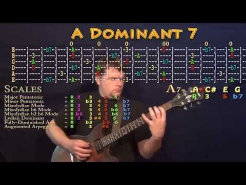 A Dominant 7 – Jam Concepts Guitar Lesson – Scales and Chord Voicings