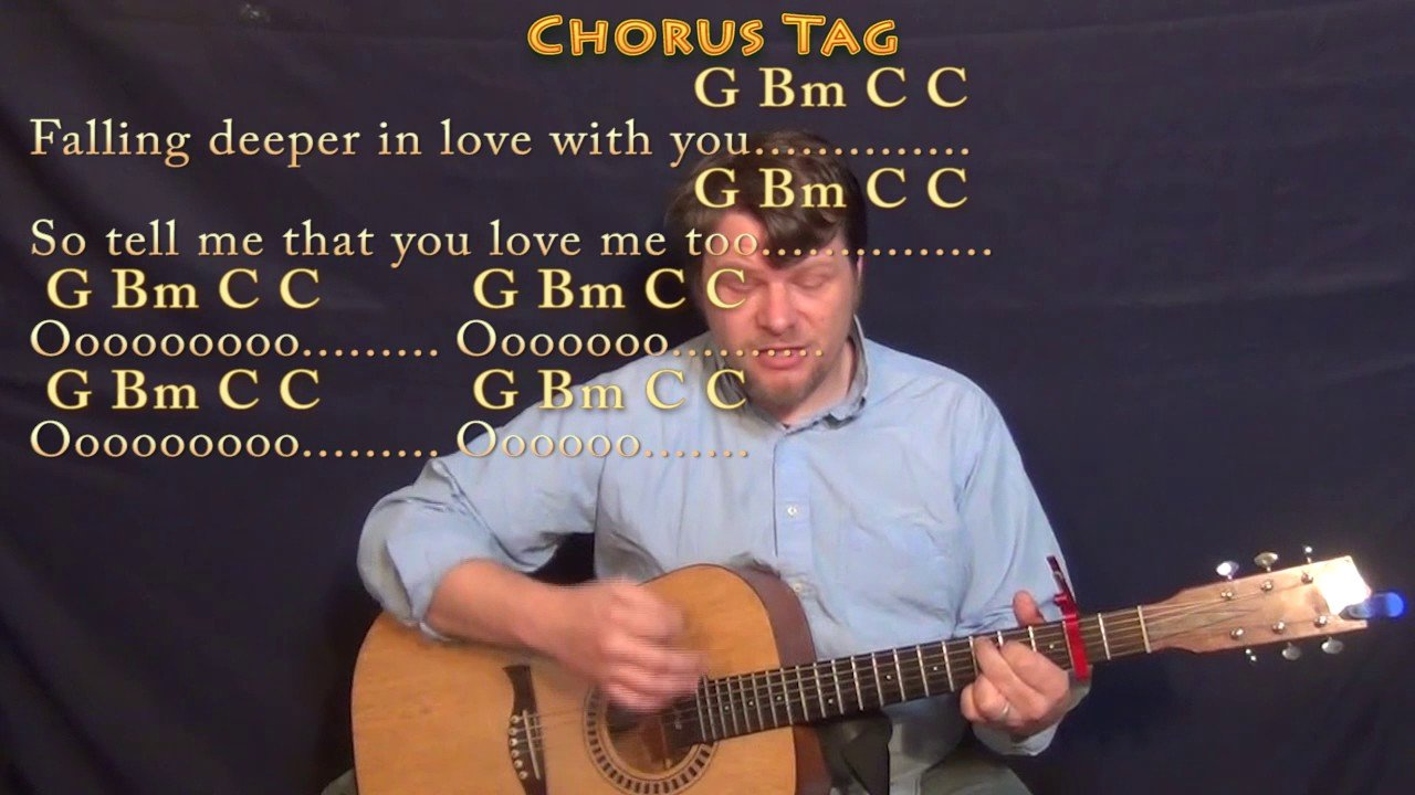 How Would You Feel (Ed Sheeran) Strum Guitar Cover Lesson with Chords/Lyrics – Capo 2nd
