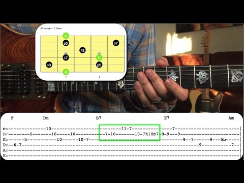 Jimmy Herring Lesson – Mississippi Half Step Guitar solo with Jazz is Dead