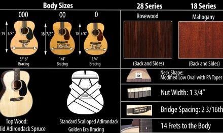 Martin 0, 00, & 000 Guitar Comparison | Elderly Instruments